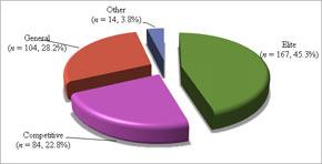 figure-3-sm
